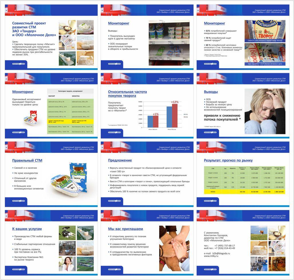 Дизайн презентации стоимость